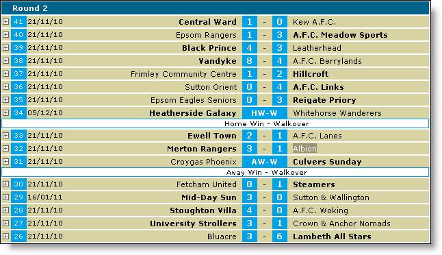 Surrey Cup Round 2